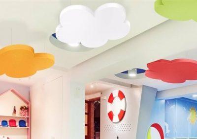 Acoustic Ceiling Rafts Education